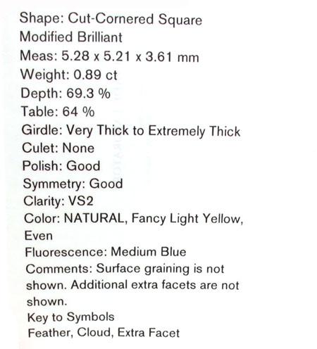 Natural Fancy Light Yellow Single Earring Style